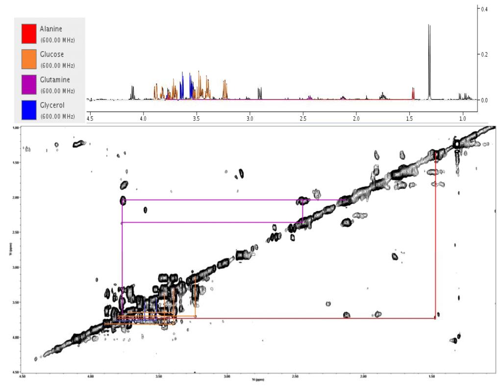 metabolites-03-00373-g003